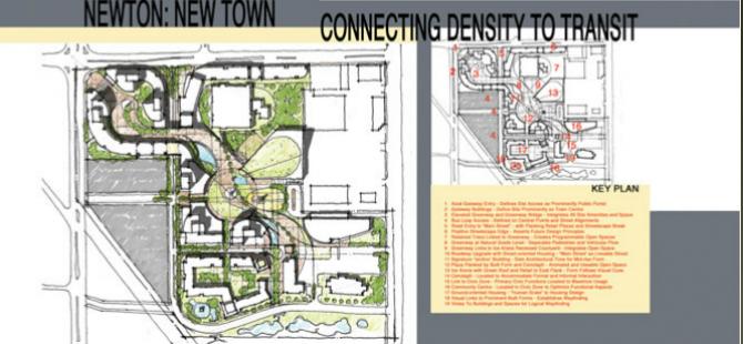Newton Town Centre Urban Design